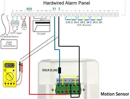 Dsc motion detector wiring diagram complete wiring diagrams dsc pir wiring diagram illustration of wiring diagram u2022 rh davisfamilyreunion us motion sensor flood light wiring wiring 2wire motion sensing light asfbconference2016 Choice Image
