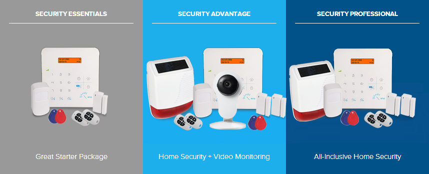 Knight Guard - Home Security Kits